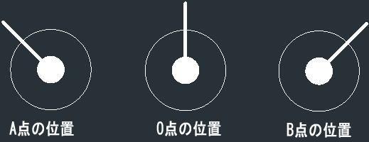 Motor_position2